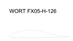 Fx05h126 model airplane plan