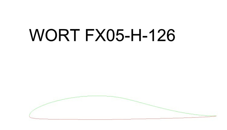 Fx05h126 model airplane plan