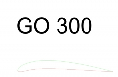 Go300 model airplane plan