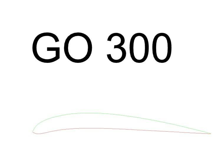 Go300 model airplane plan