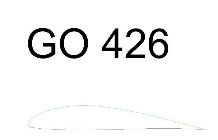 Go426 model airplane plan