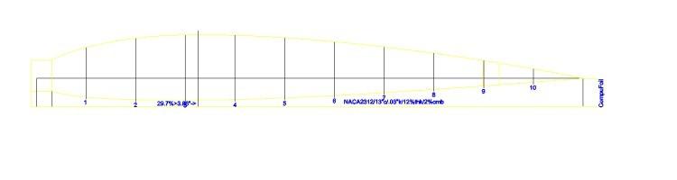 NACAROOT model airplane plan