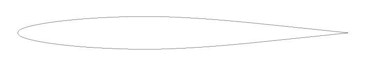 naca64 model airplane plan
