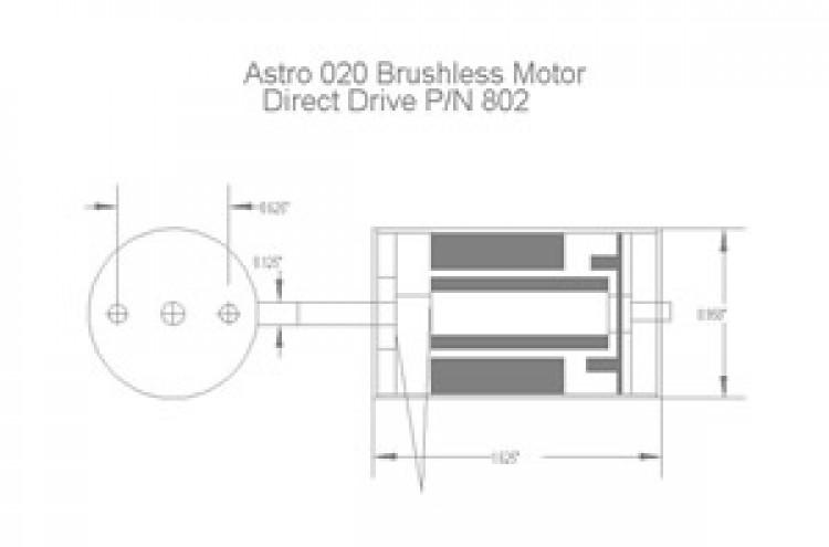 Astro 020 model airplane plan