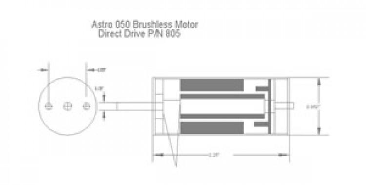 Astro 050 model airplane plan