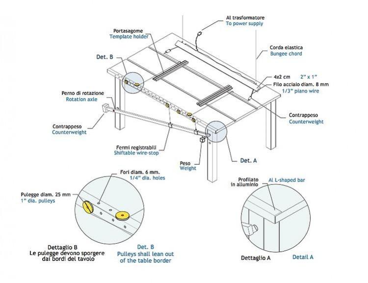 Foamcutter model airplane plan