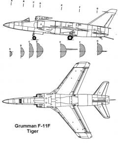 f11f 2 3v model airplane plan