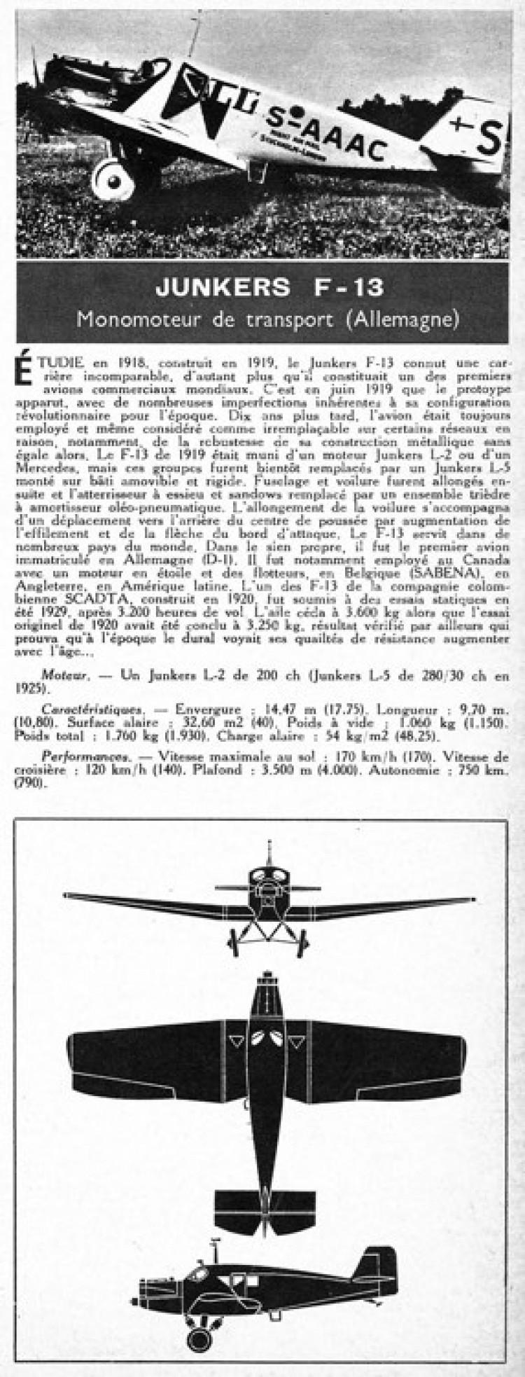 junkers F13 model airplane plan