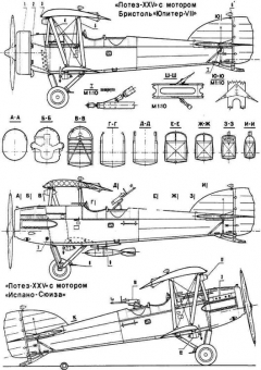 potez25 2 3v model airplane plan