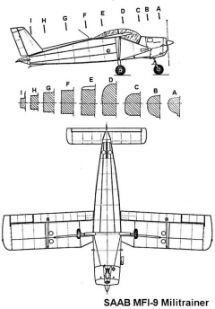 saab mfi9 2 3v model airplane plan