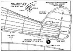 hurri 2 model airplane plan