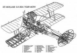 DeHavilland Tiger Moth model airplane plan