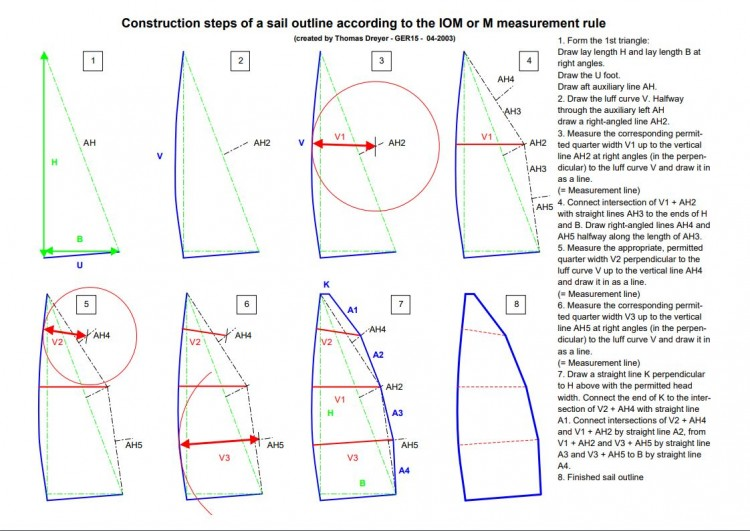 IOM-mainsail_ENG model airplane plan