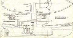WEYMOUTH model airplane plan