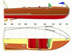 CHRIS CRAFT RIVIERA model airplane plan