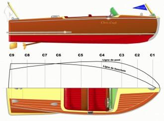 CHRIS CRAFT RIVIERA model airplane plan