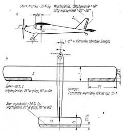 2 model airplane plan