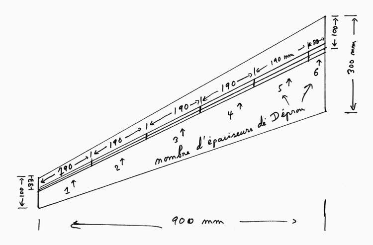 Ixir III p3 model airplane plan