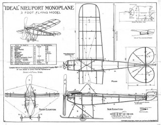 Nieuport Monoplane model airplane plan