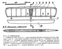 Russian 4 model airplane plan