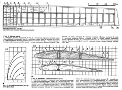 Stratos 1 model airplane plan
