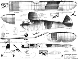 Wanderer 1946 model airplane plan
