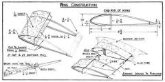 Wind Master p2 model airplane plan