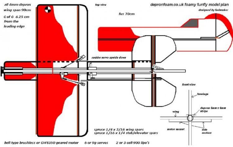 Gee Bee model airplane plan