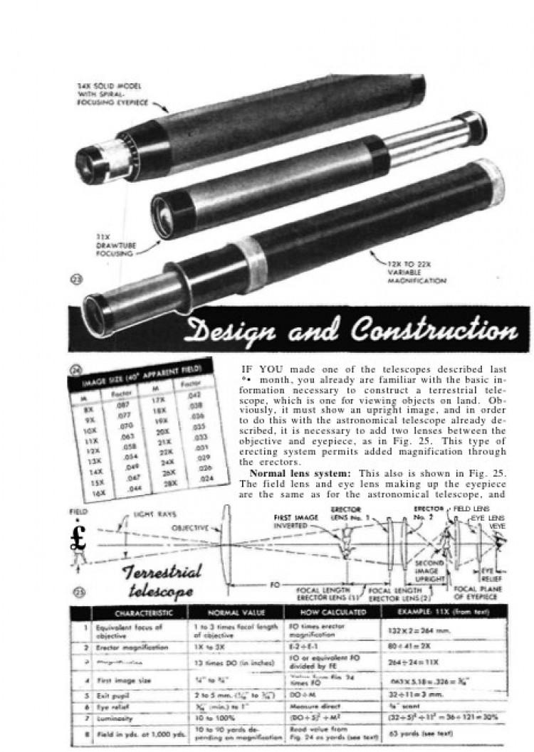 telescope-design-2 model airplane plan