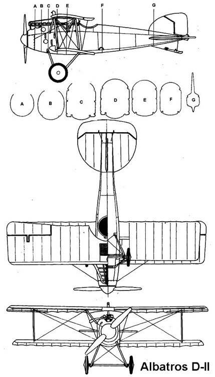 albatrosd2 3v model airplane plan