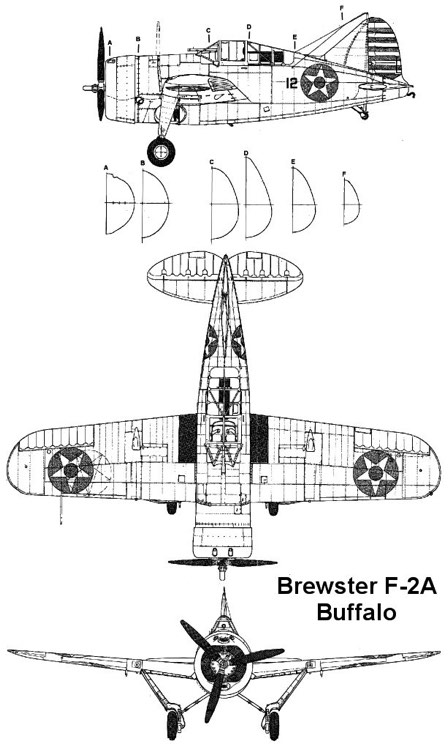 buffalo 3v model airplane plan