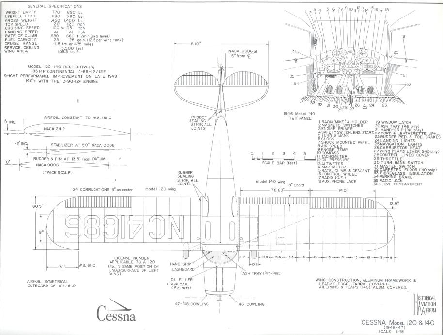 Cessna 120 & 140AeroFred - Free Model Airplane Plans