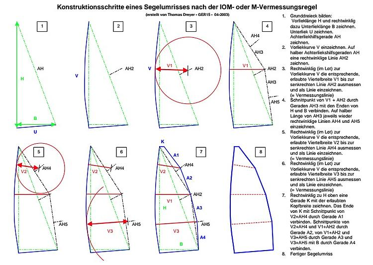 Segelumrisskonstruktion model airplane plan