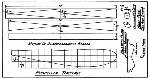 Bloomingdale Winner p2 model airplane plan